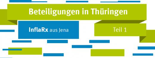 Inflarx - Beteiligungen in Thüringen - Header